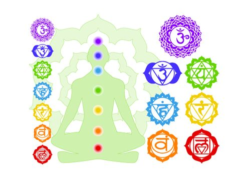 Mantras and their influence on us