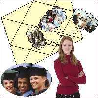 Education, Career & Astrology