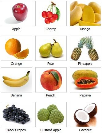 Fruit Astrology Personality Traits, Favourite Fruit reveals your Psychology