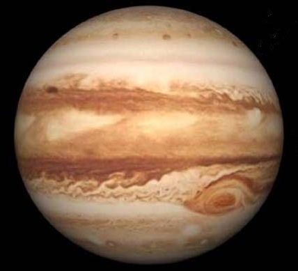 Effects of Jupiter in 2012-13