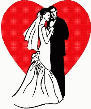 Will Love materialise into Marriage ? based on 5th and 7th houses