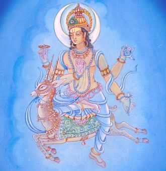 Free vedic astrology software