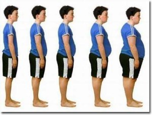 Jupiter influenced people will gain weight in 2010-11