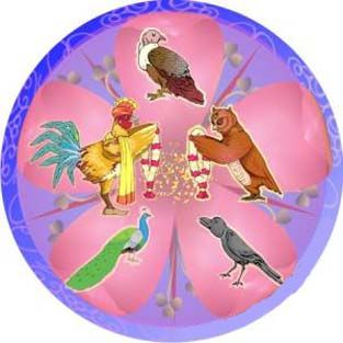 Pancha Pakshi (5 bird) Shastra Method of Prediction