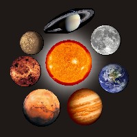 Planetary aspects on constellations and effects