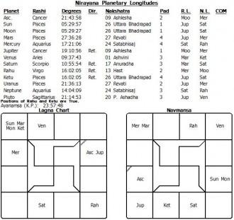 Saturn retrograde in libra vedic astrology calendar