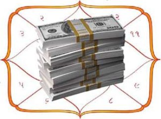 Wealth in Horoscope Decided by Hora Chart