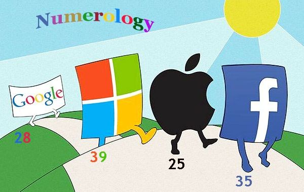 Numerology of Company Names Google, Facebook, Apple, Microsoft etc