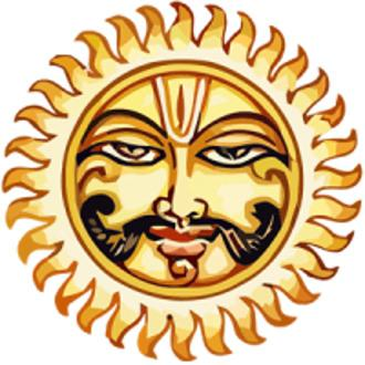 Sun Effects in Vilambi Nama Samvatsara (2018-19)