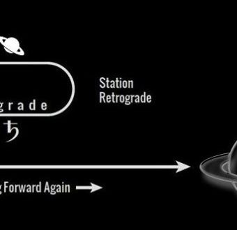 Retrograde Saturn Effects Explained, Past Life Connection