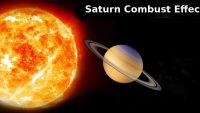 Saturn Combust December 2018 – January 2019, Effects