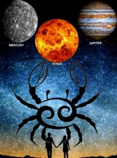Adhi Yoga 2020 for Cancer Moon Sign in January