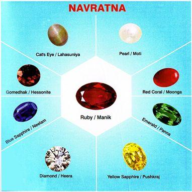 Navratna or Gemstones