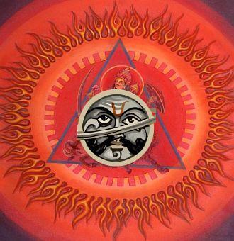 Saturn Aries Scorpio Aspects