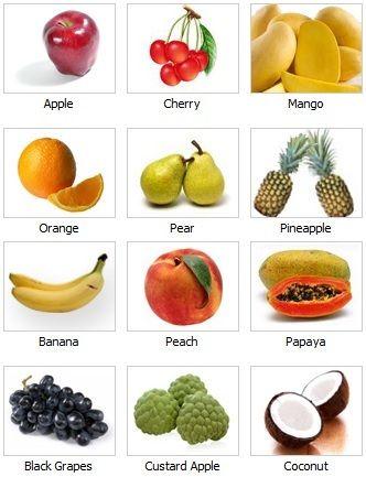 Fruit Astrology