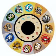 birth time recitification horoscope