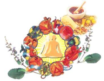 astrology ayurveda