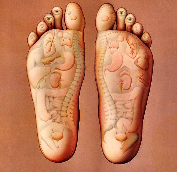 pressure points in foot for massage