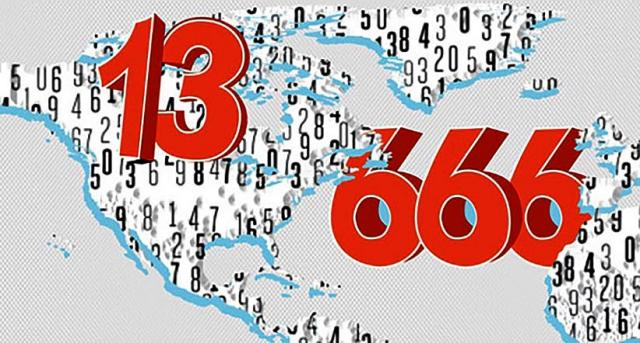 Unlucky Numbers in Numerology