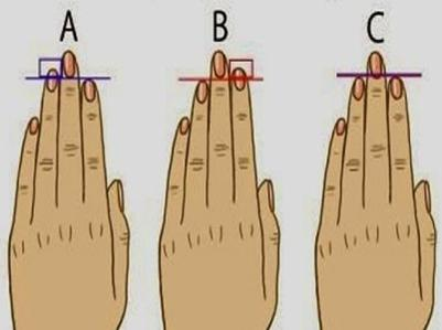 fingers length palmistry