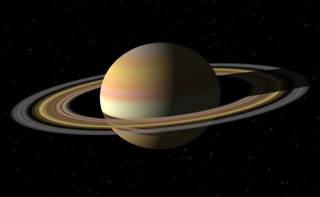 Saturn transit for 27 constellations born
