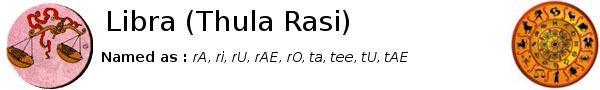 Libra Thula Rasi Predictions