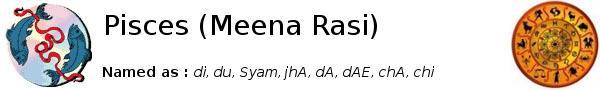 Pisces Meena Rasi Predictions